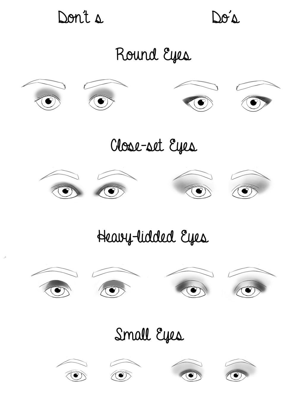 Using Make Up To Enhance Your Eye Shape Jasmine Beauty