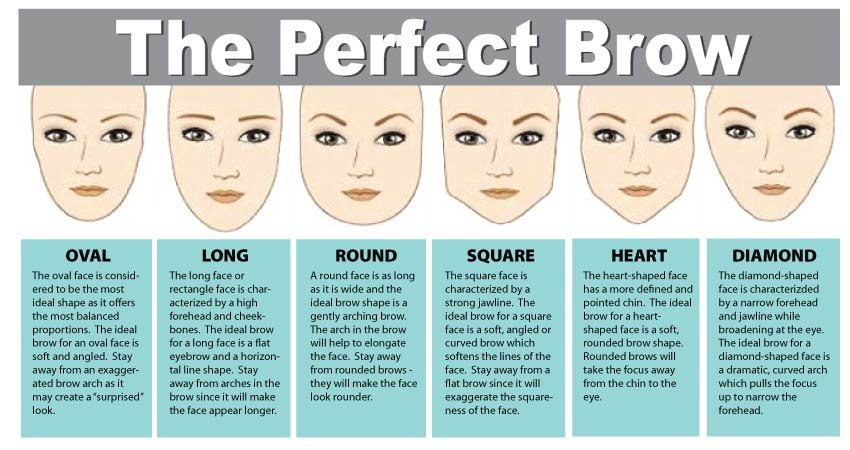 The Perfect Brow For Your Face Jasmine Beauty